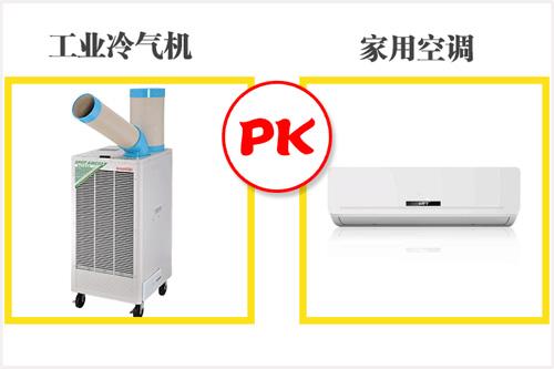 冬夏机电解答:为什么工业冷气机比家用空调更贵?