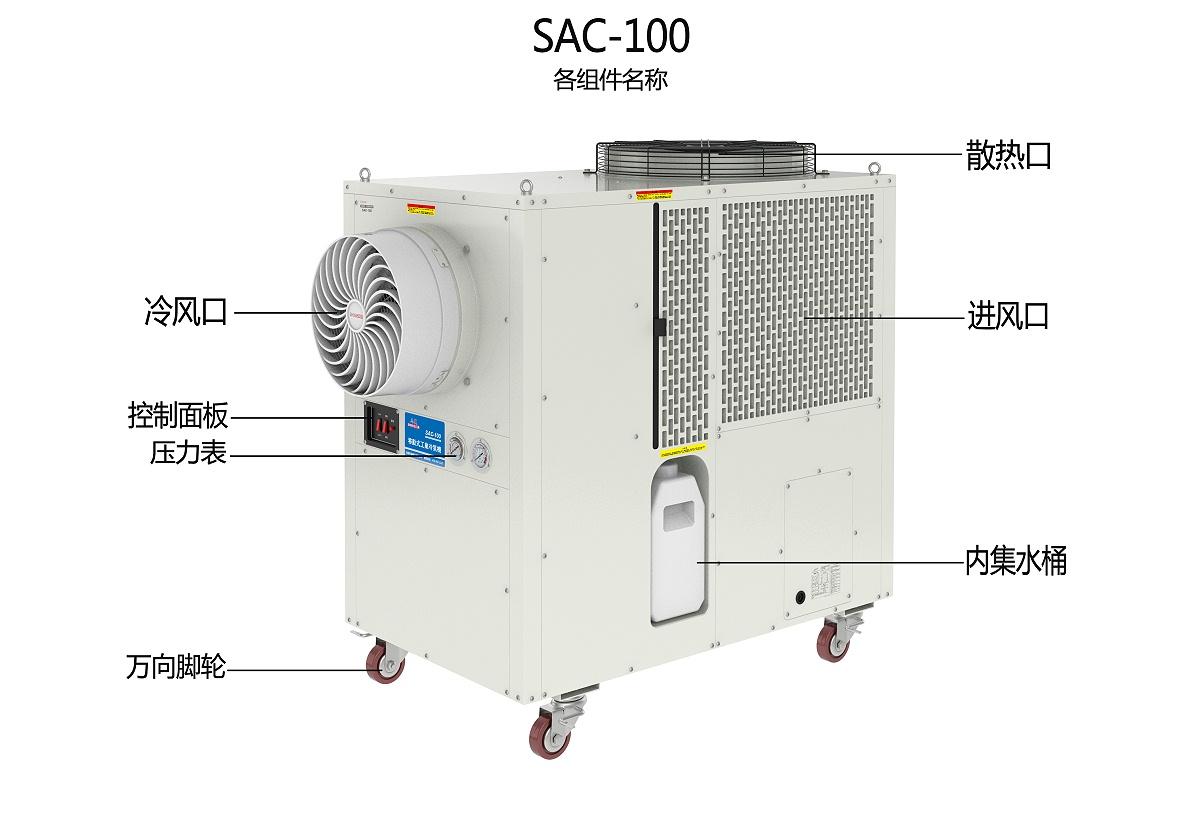 SAC-100各组件名称